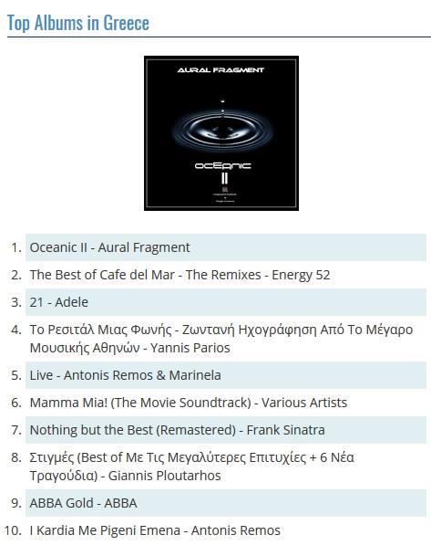 Aural Fragment-Oceanic II| Νέο Album