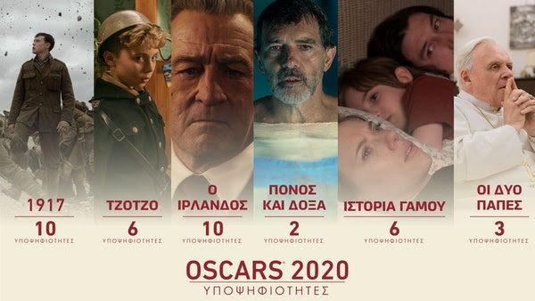 Οι ταινίες της Odeon υποψήφιες για 44 χρυσά αγαλματίδια!